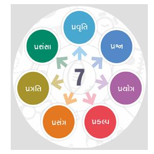 under7 wonder7